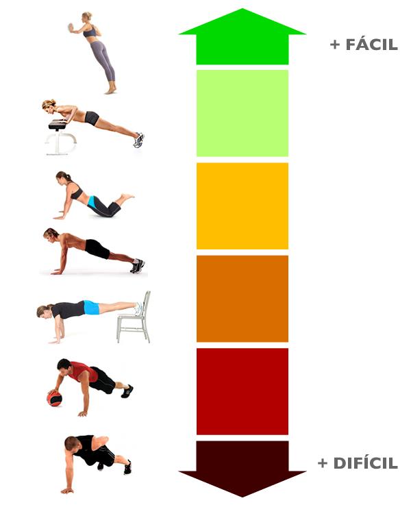 incremento-flexiones