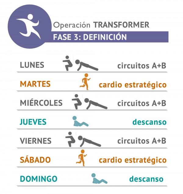 plan fase 3 operación transformer