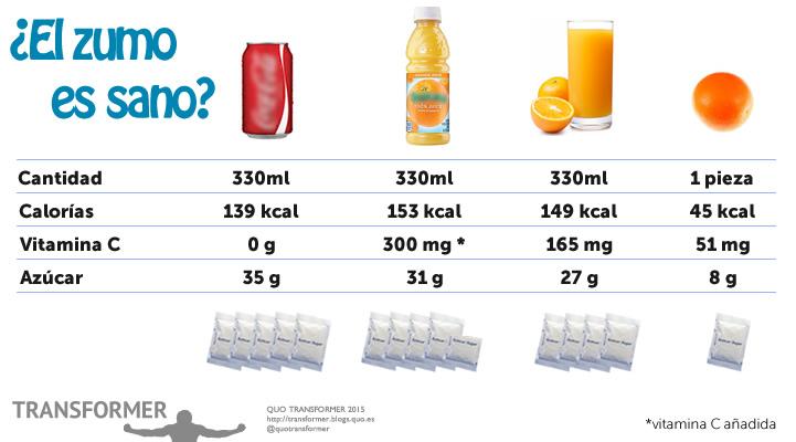 zumo verano no comparar coca cola
